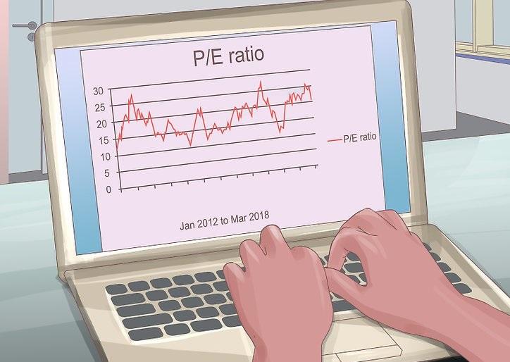 checking undervalued stocks