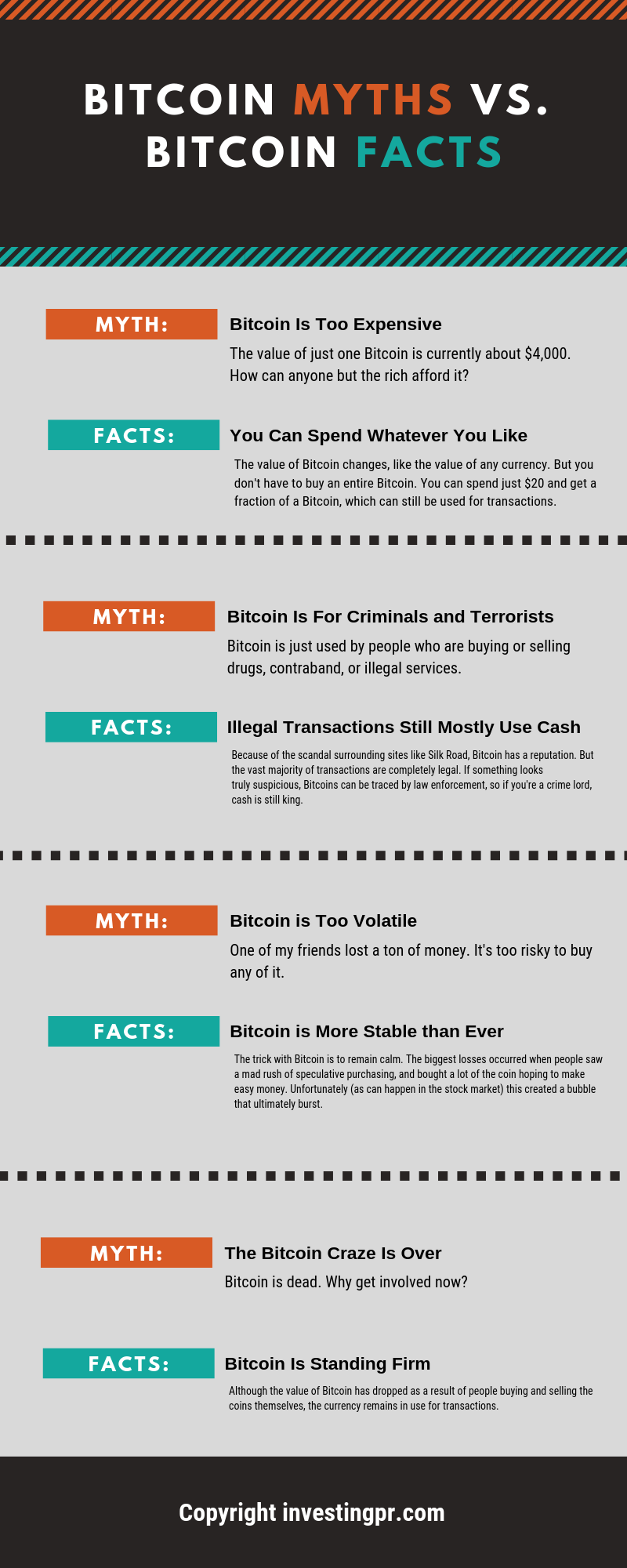 bitcoin myths vs bitcoin facts